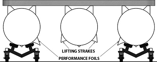 Yardarm PT03 Tritoon Dolly Performance Foils and Lifting Strakes Diagram