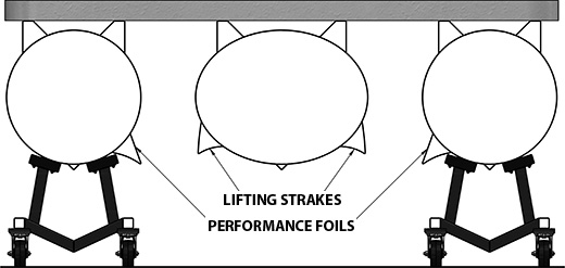 Yardarm PT04 Tritoon Dolly Performance Foils and Lifting Strakes Diagram